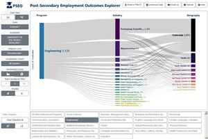 Screenshot of PSEO Explorer